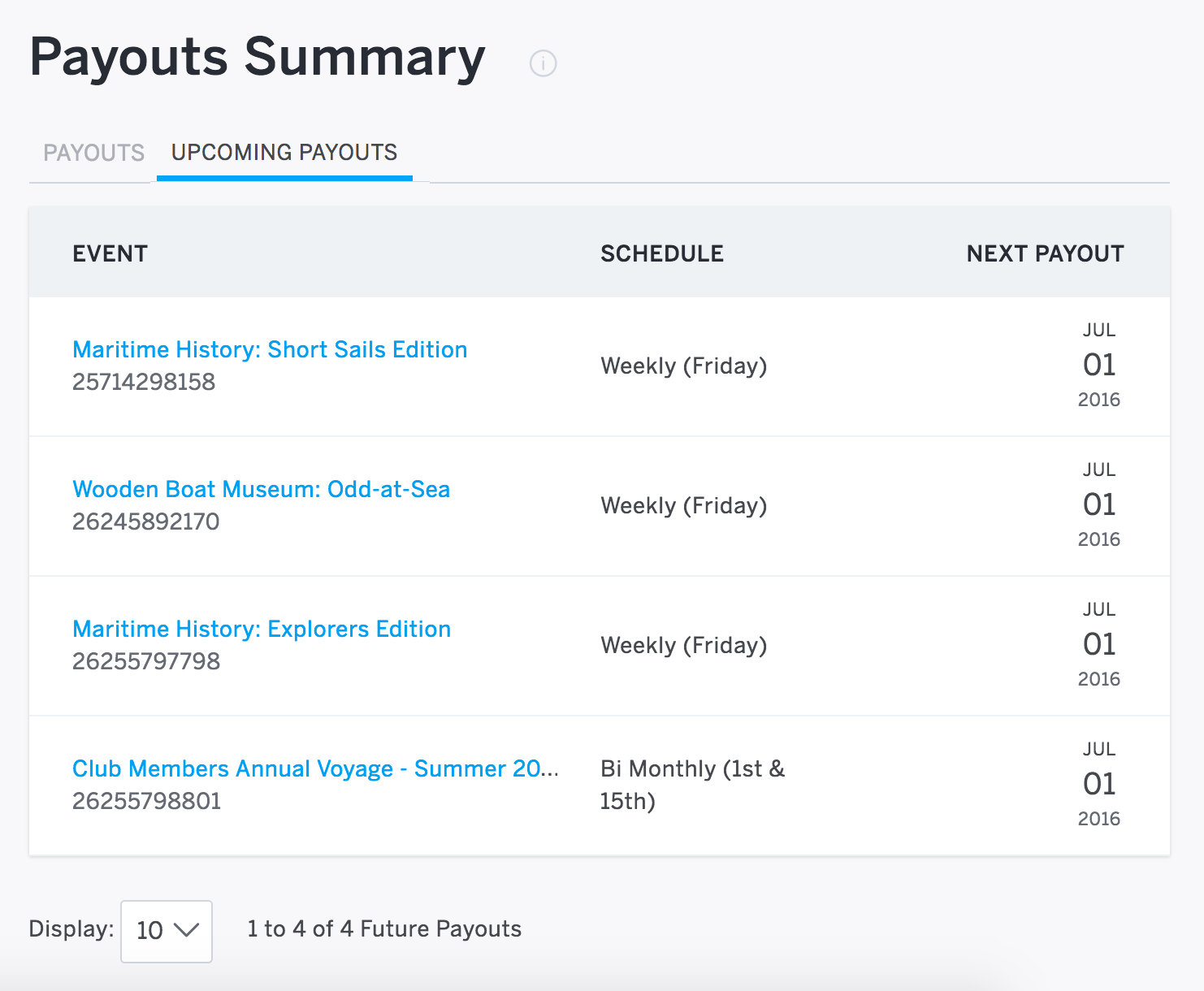 You can see the status of your payouts from the Payouts Summary on your Account Settings page.