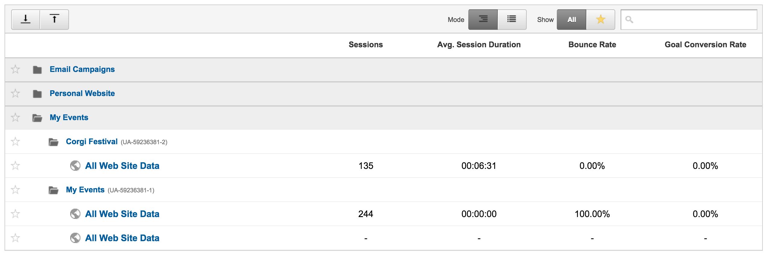 Screenshot oft the Google Analytics start page